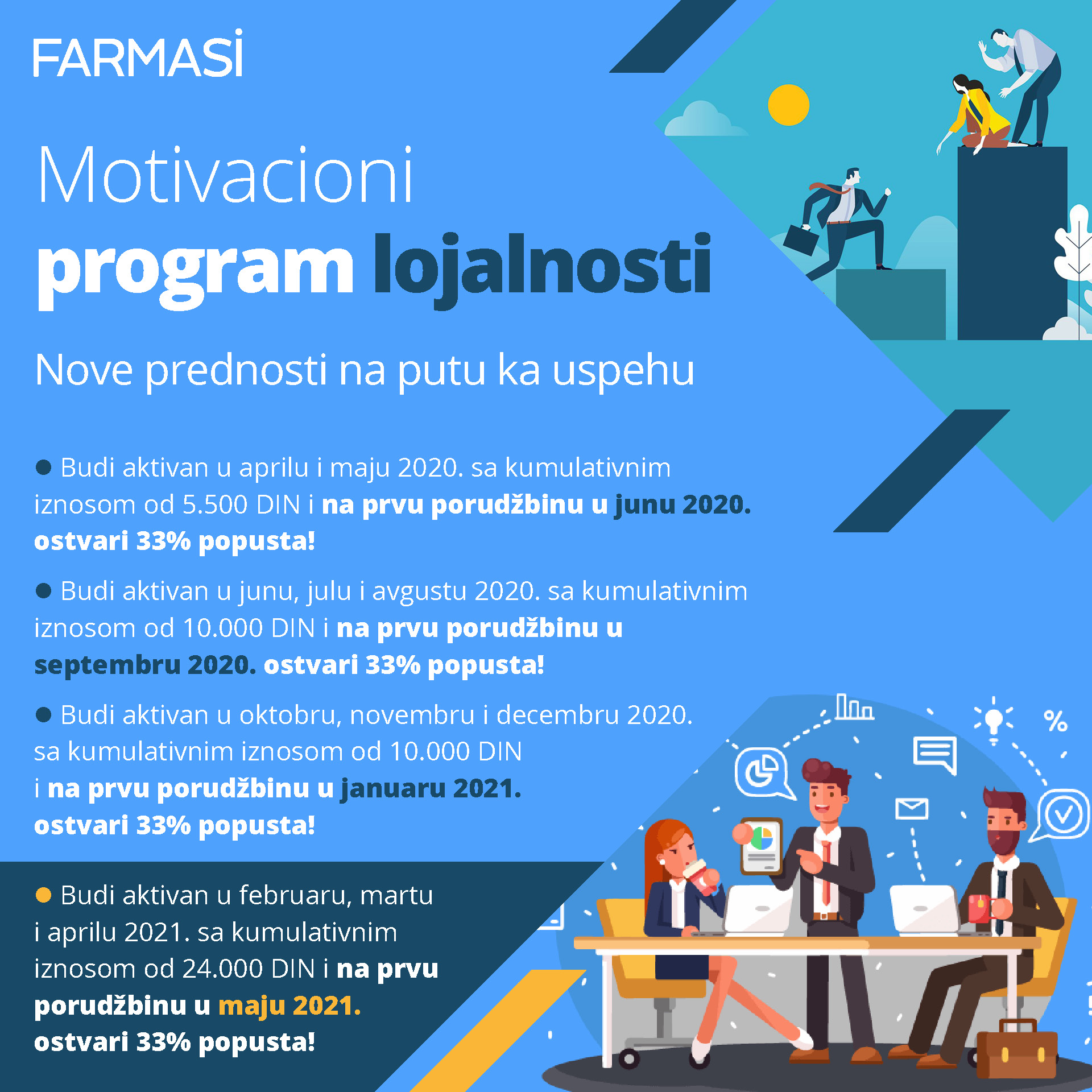 SRB program lojalnosti 2020 FINAL